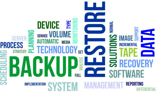 Word cloud data backup